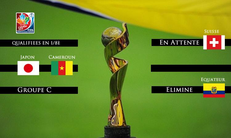 Groupe C : le Cameroun divise par 3 son classement FIFA et se qualifie pour les 1/8è
