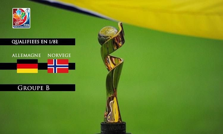 Groupe B : les qualifies sont ceux attendus Allemagne et Norvège