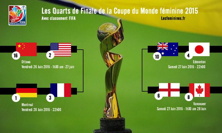 Quart de finale de la coupe du monde f minine de football - Quart de finale coupe du monde 2015 ...