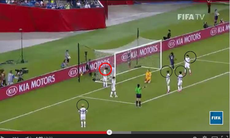 France – Corée du Sud – Videos. les buts (3-0) et le sens de La Responsabilité Coréenne