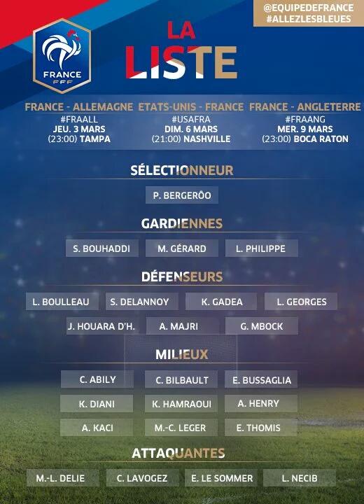 Equipe de France. La sélection française pour «ShebelievesCup» aux USA.