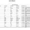 Le Brésil a fait un match extraordinaire contre la Chine, présente. Crédit FIFA. Lesfeminines.fr