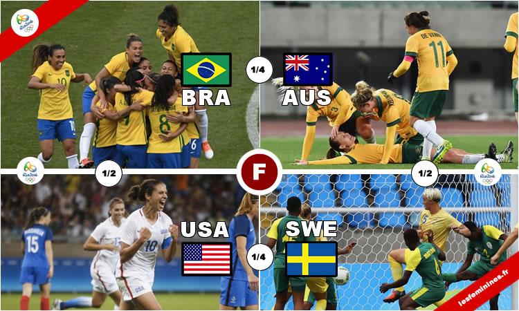 JO Rio 2016 – 1er tableau – Quart – le Brésil et les USA favorites mais la Suède et l'Australie ont leurs mots à dire.