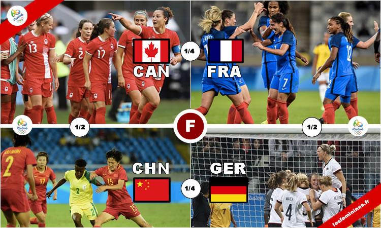JO Rio 2016 – 1er tableau – Quart – la France et l'Allemagne sont favorites mais le Canada et la Chine peuvent créer la surprise.