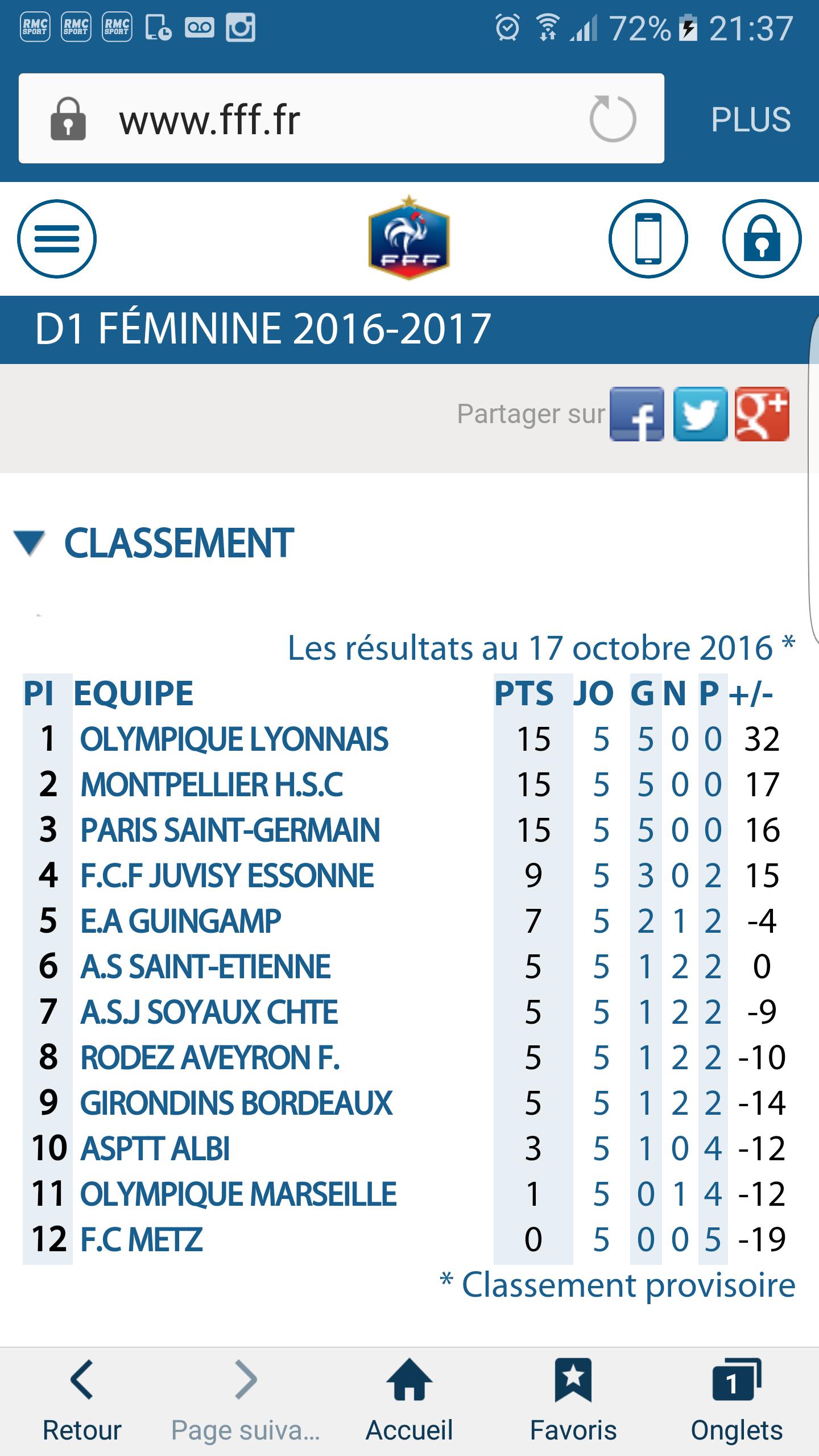 classement championnat de France D1F
