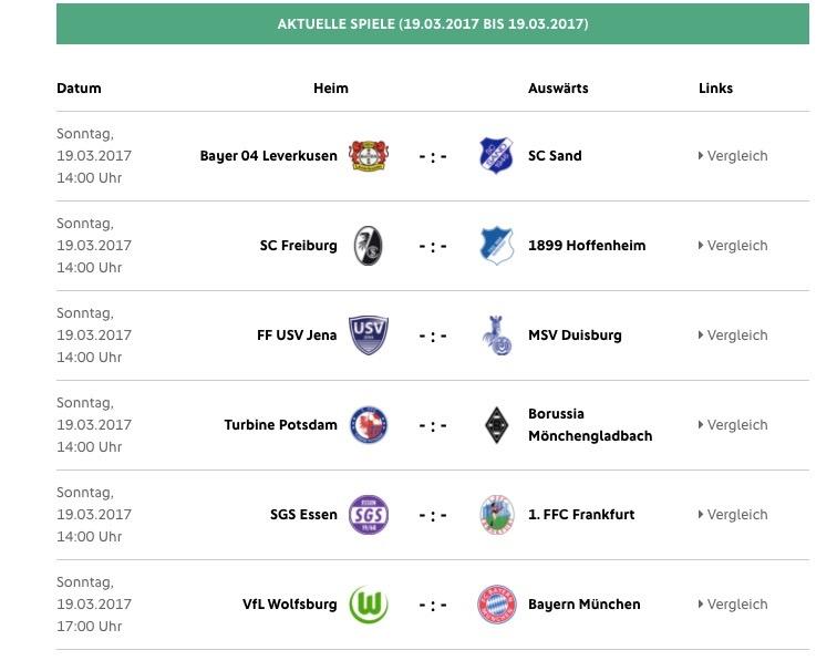 La 14è journée de championnat de la Bundesliga. Crédit Dfb. Lesfeminines.fr