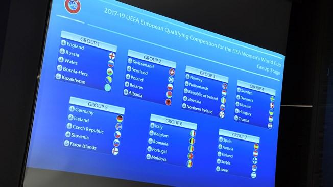 Les groupes de qualification pour la Coupe du Monde 2019. source UEFA. Lesfeminines.fr