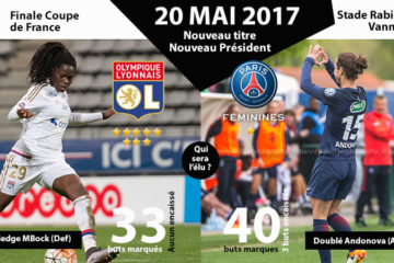 Finale de la Coupe de France entre le PSG et l'OL. Crédit William Commegrain lesfeminines.fr