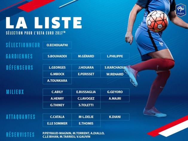 EDF – La liste d'Olivier Echouafni pour l'Euro 2017 – Les blessures coûtent chères à la surprise