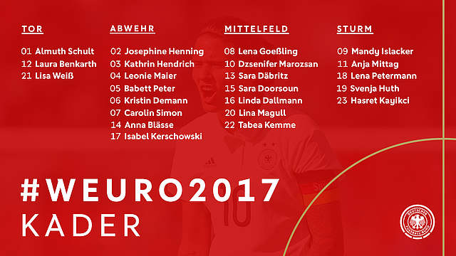La sélection allemande pour l'Euro 2017. Crédit : dfb. Lesfeminines.fr