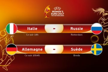 Groupe B euro 2017