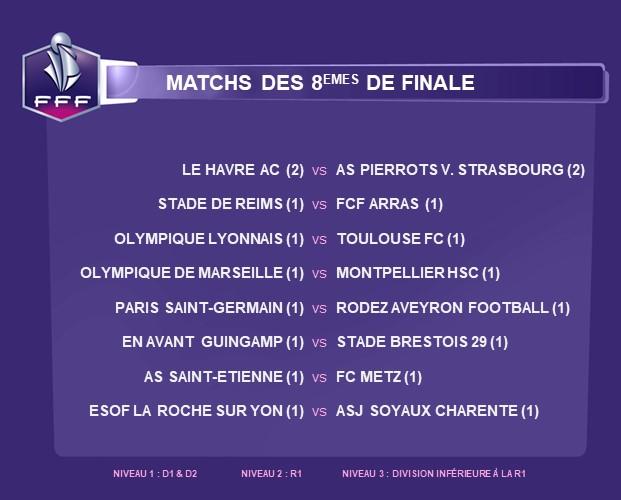 Les 1/8e de finale de la Coupe de France. 2017-2018. Lesféminines.fr