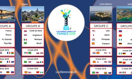 Mondial U20 – la France, un tirage «Grand Bleu» à ciel bien ouvert pour ce mondial 2018