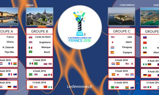 Mondial U20 – Les adversaires des Bleuettes dans ce mondial, à ne pas négliger.